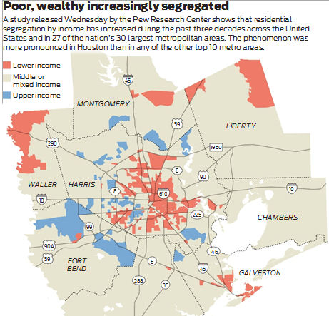 Dividing Houston Into Poor And Rich Areas Real Estate Investor Agent - Houston metro area map